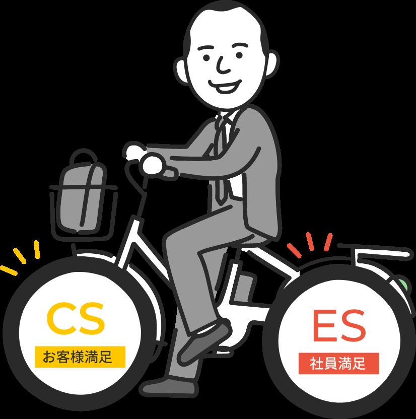 古田土会計グループでは、社員とその家族の幸せを第一に考え、会社を取り巻くすべての人々を幸せにする幸せにする「人を大切にする経営」を行なっています。